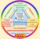 intercommunication & fsm2018.org