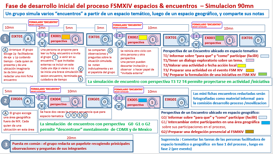 Taller-simul-encuentros1.png